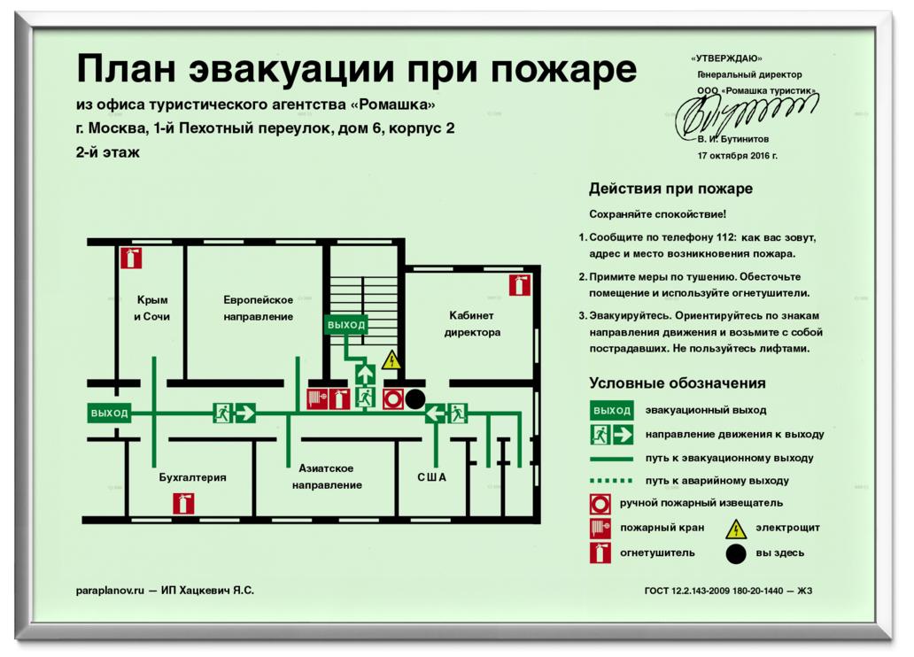 Условные обозначения план схема эвакуации