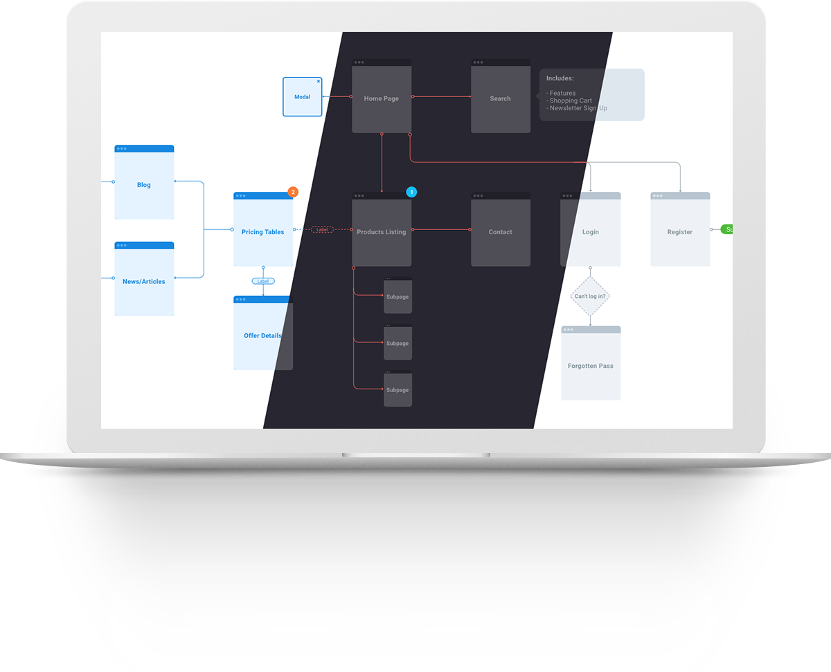 Free website flowchart for sketch app flowchart kit for sketch fully customizable and scalable vector elements with 3 pre defined color themes for creating fast sitemaps and wireframes geenschuldenfo Image collections